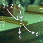 Mapeamento de inferências